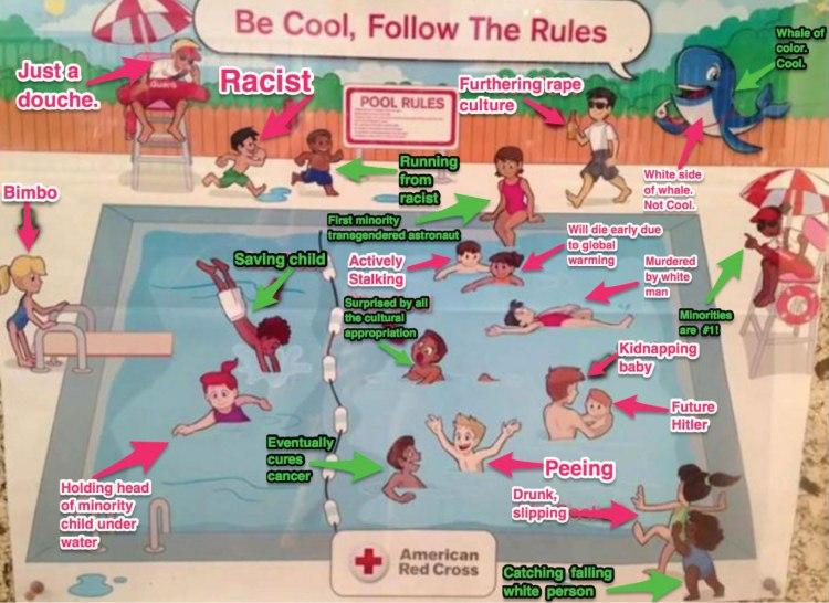 Non-racist-swimming-poster