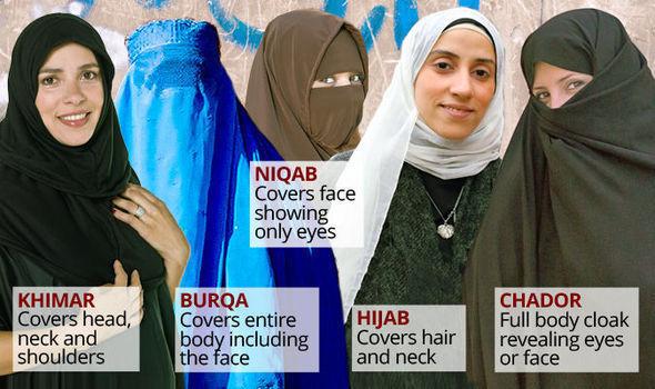 Burqa etc.
