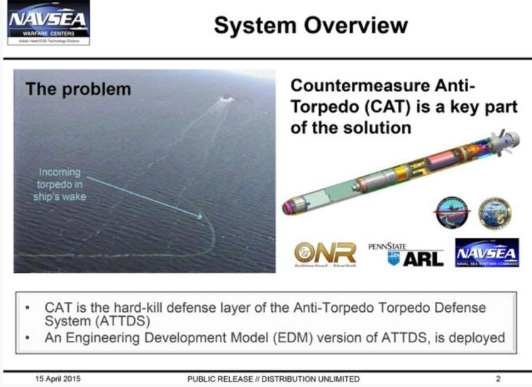 Surface Ship Torpedo Defense: Countermeasure Anti-Torpedo (CAT).