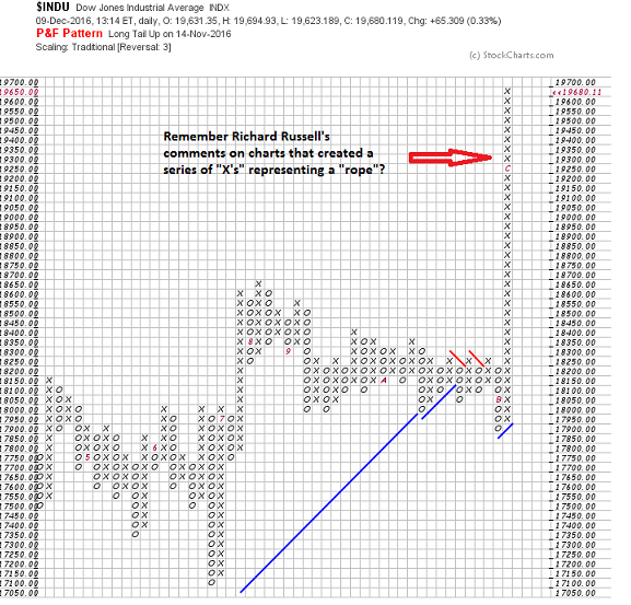 us-stocks-dec-2106